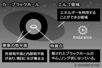 blackhole01